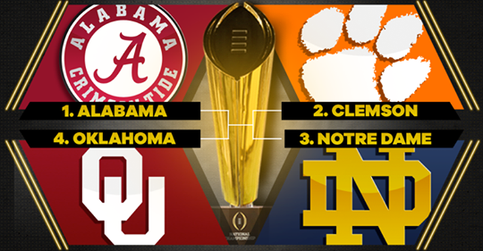 college football playoff 2018
